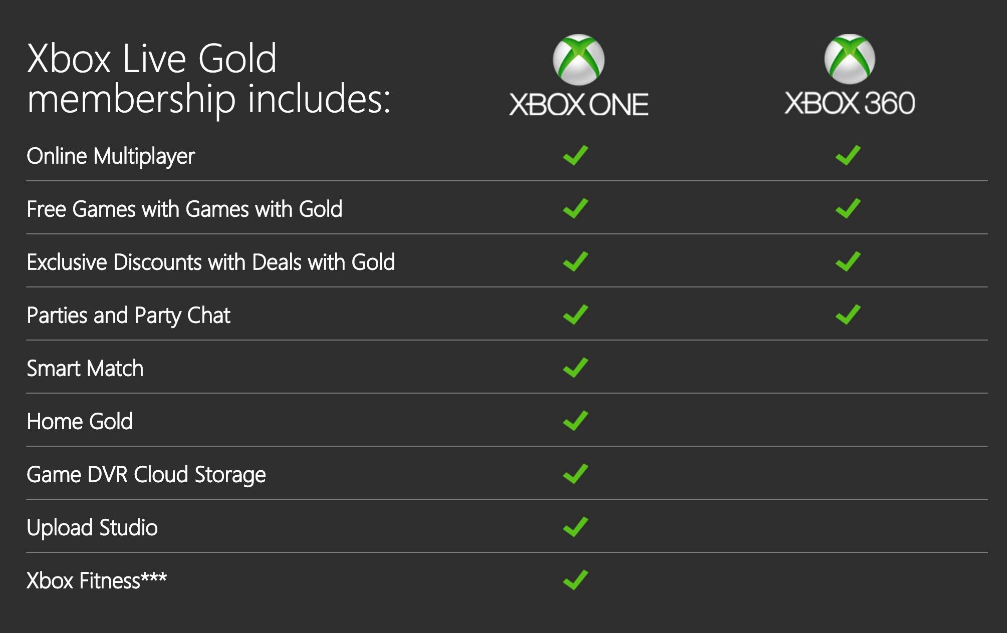 captura_pantalla Xbox Live_0